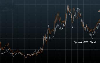 Ftse Mib chiude in positivo, Spread stabile Bene l'Euro sulla Sterlina