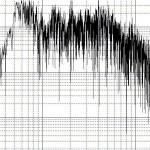 Terremoto Alaska 5 Gennaio 2013