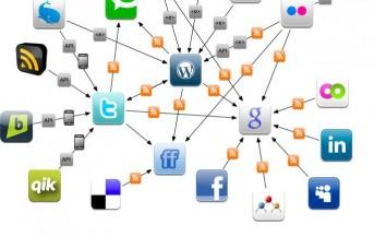 La classifica dei Social Network più utilizzati