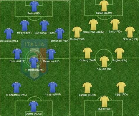 Formazioni giovani Serie A