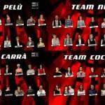 concorrenti di the Voice