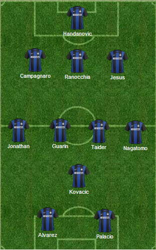 form Inter