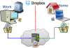 dropbox per archiviare i documenti