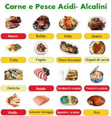 menù dietetico alcalino per il cancro