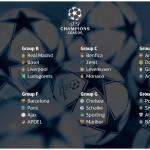 UEFA gironi