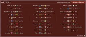 UEFA Europa League partite