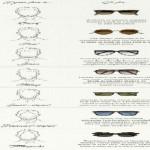 come scegliere gli occhiali giusti per il proprio viso moda uomo estate 2014