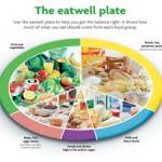 8 consigli per non mollare la dieta