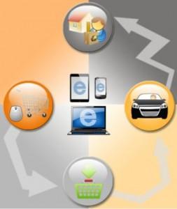 e-commerce click e collect