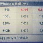 iphone 6 quanto si è disposti a spendere