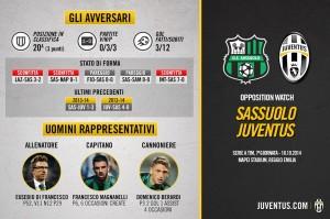 Sassuolo-Juventus pareggio