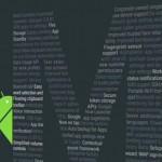 Android M aggiornamento