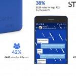 #dante smartphone