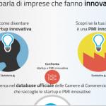 italyfrontiers startup piattaforma