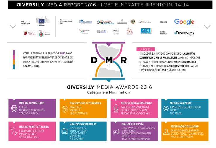 diversity awards nomination