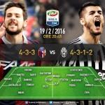 Bologna-Juventus diretta live Serie A