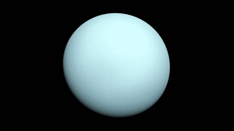 William Herschel Urano scoperta