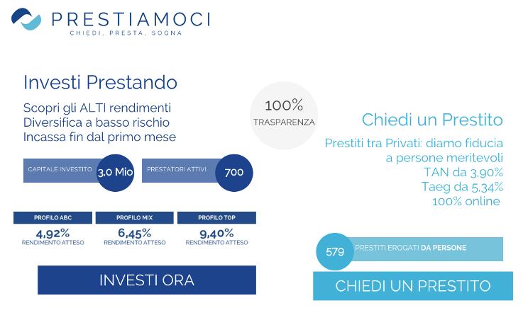 Prestiti online tra privati con prestiamoci startup for Prestiti tra privati