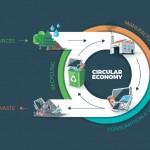 bando startup fondazione bracco economia circolare