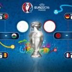 UEFA EURO 2016 2 Luglio facebook
