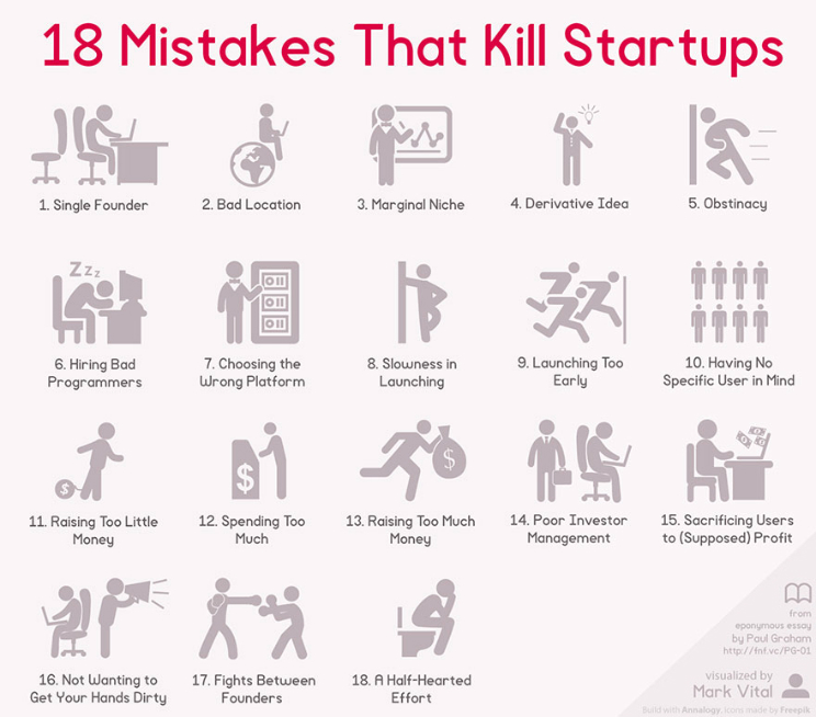 come creare una startup innovativa