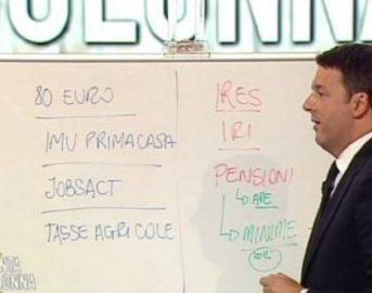 Referendum: Matteo Renzi illustra le ragioni del Si e firma il patto della lavagna