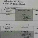 Riforma pensioni, Opzione Donna dati contatore