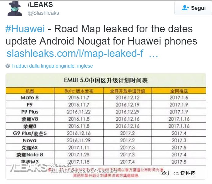 leaks huawei