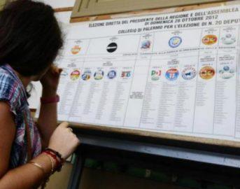 Ultimi sondaggi elettorali, Euromedia e Istituto Piepoli: le intenzioni di voto dei giovani italiani alle politiche 2018 (FOTO)