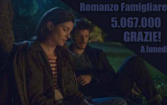 Programmi tv 22 gennaio 2018: Romanzo famigliare, Voyager-L'Italia Straordinaria, L'Isola dei famosi, Split e Cattivi vicini 2