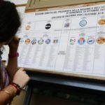 Ultimi sondaggi elettorali, Euromedia Research: intenzioni di voto al 17 giugno 2018