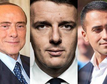 Ultimi sondaggi elettorali Tecnè: Forza Italia vola oltre il 18%, Pd al 21%, M5S al 27,9%