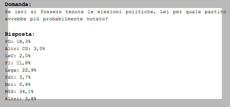 ultimi sondaggi elettorali aprile 2018