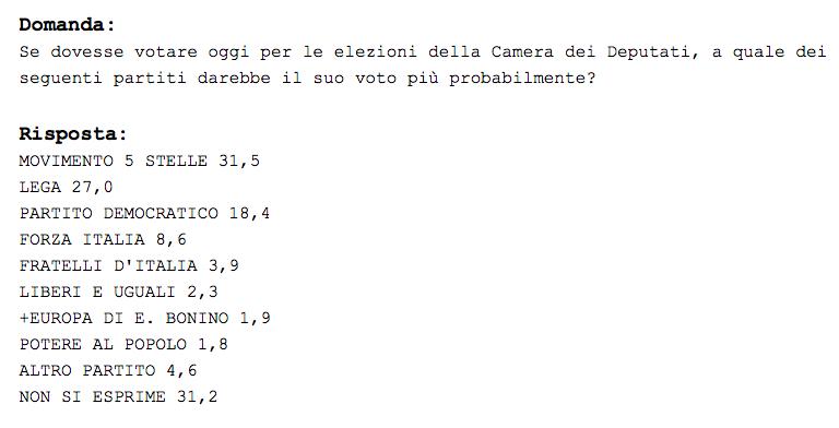 Don Giorgio: