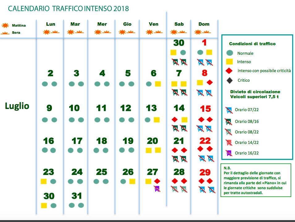 Calendario Traffico Autostrade.Previsioni Traffico Estate 2018 Autostrade I Giorni Da