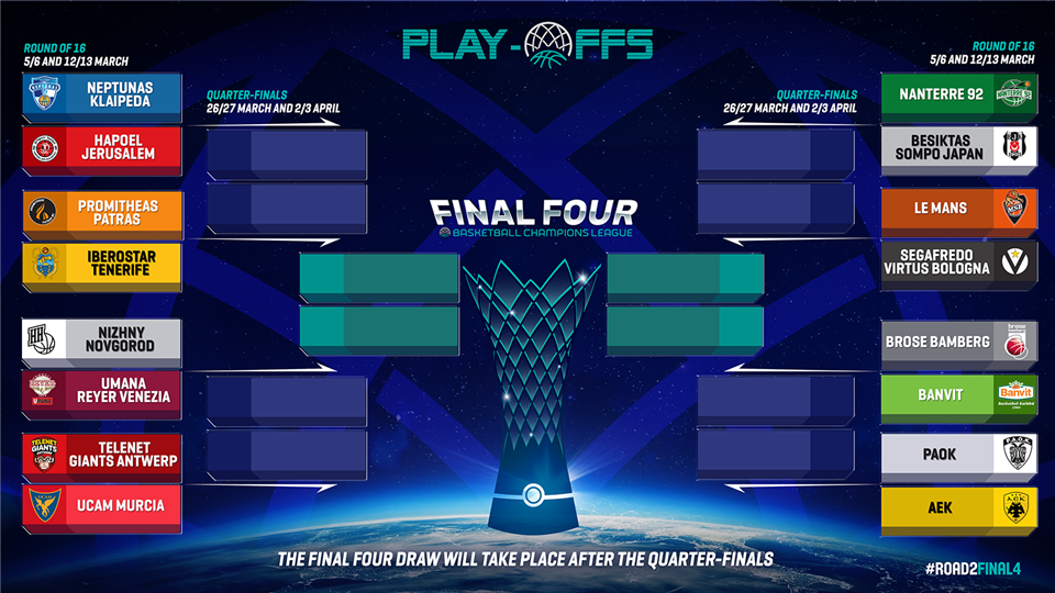 Calendario Partite Champions.Basketball Champions League Playoff Calendario E Partite
