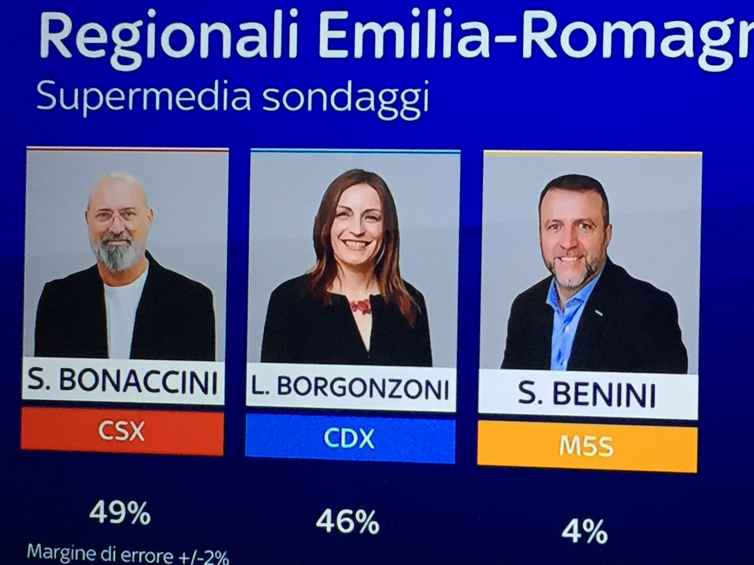 Elezioni regionali Emilia-Romagna 2020 risultati