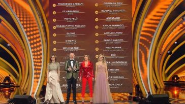 sanremo 2020 classifica
