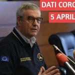 DATI CORONAVIRUS 5 aprile 2020