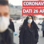 Coronavirus dati oggi 26 aprile 2020