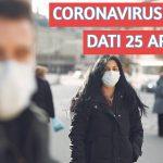 Coronavirus dati oggi 25 aprile 2020.