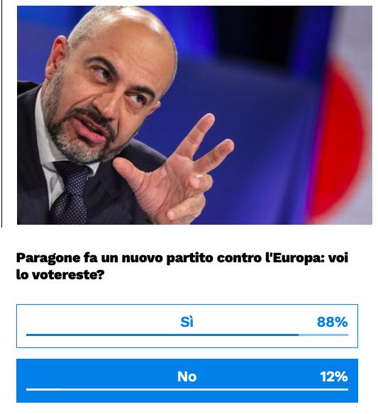 """L'88% degli italiani dice sì a Paragone e """"Italexit"""": il son"""