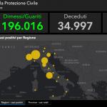 Coronavirus dati 15 luglio 2020