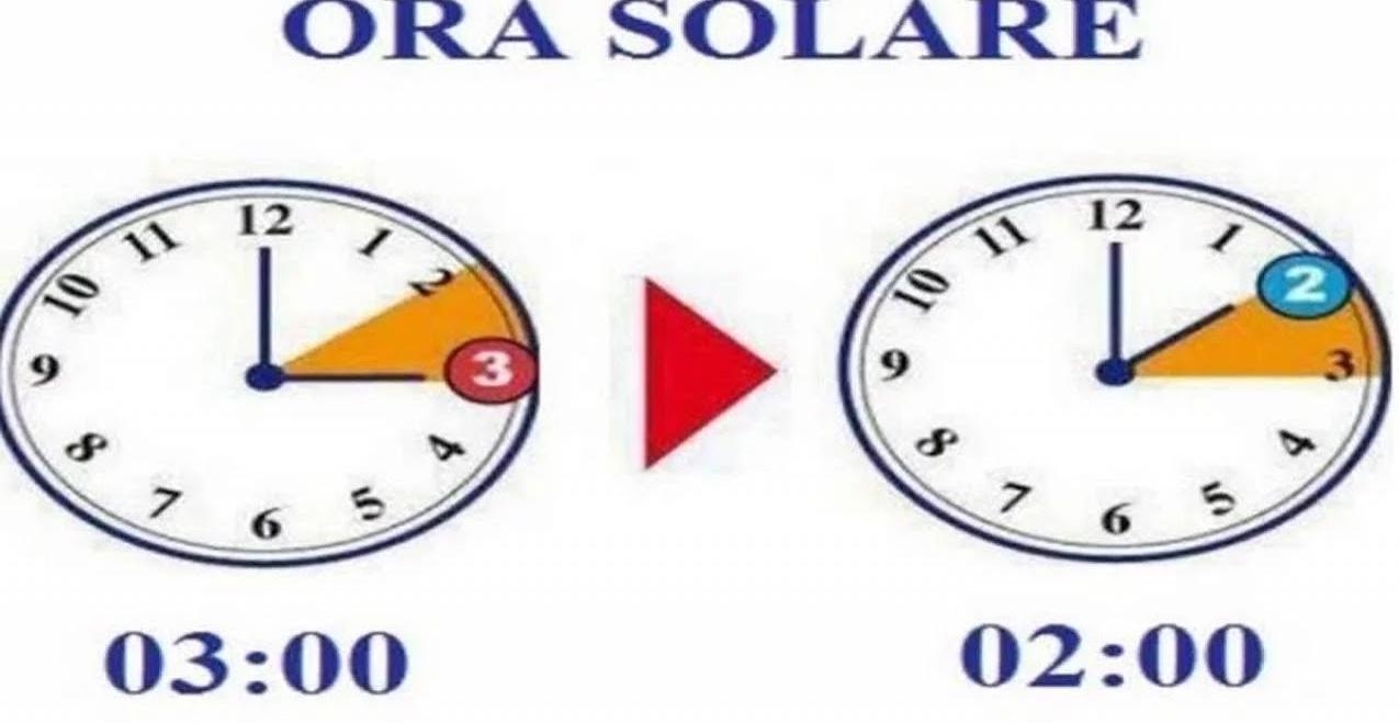 Domenica 25 Ottobre torna l'ora solare: lancette indietro di 60 minuti