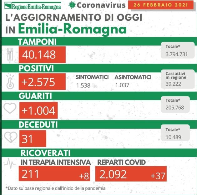 Covid Emilia-Romagna 26 febbraio 2021
