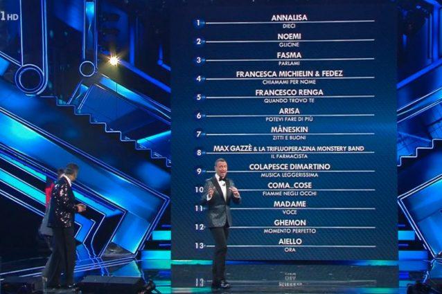 Sanremo 2021 Annalisa